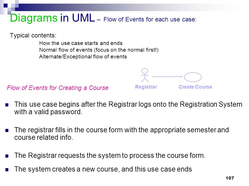 Diagrams in UML – Flow of Events for each use case: Typical contents: