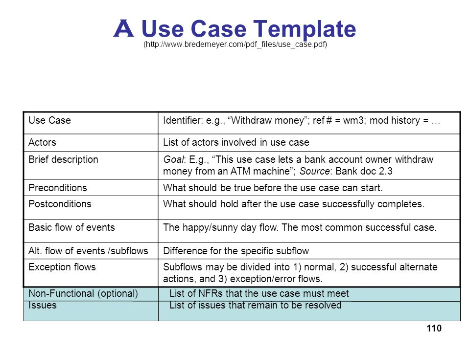 A Use Case Template (http://www.bredemeyer.com/pdf_files/use_case.pdf)