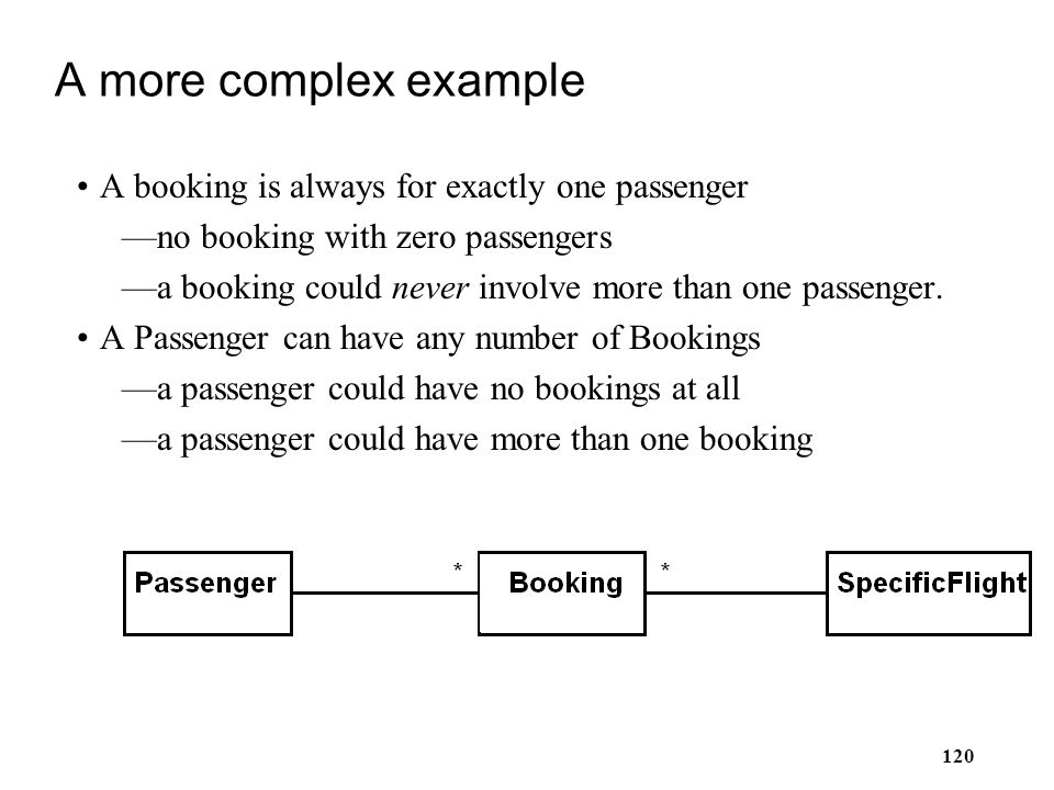 A more complex example A booking is always for exactly one passenger