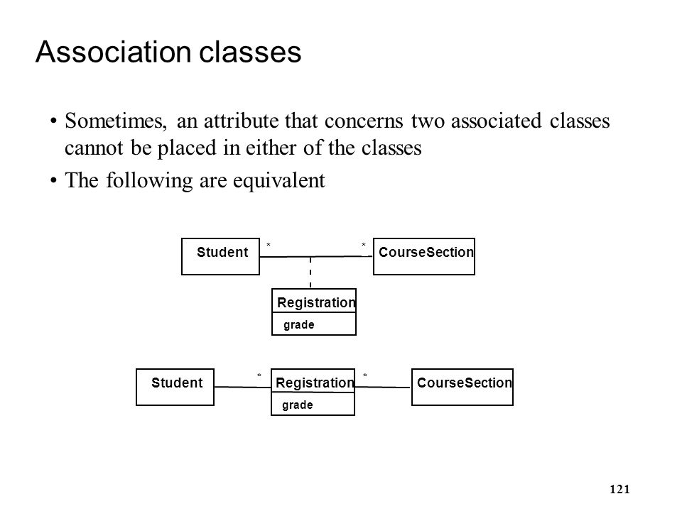 Association classes Sometimes, an attribute that concerns two associated classes cannot be placed in either of the classes.