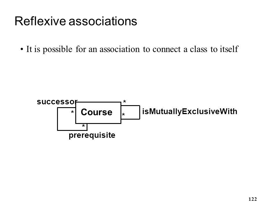 Reflexive associations