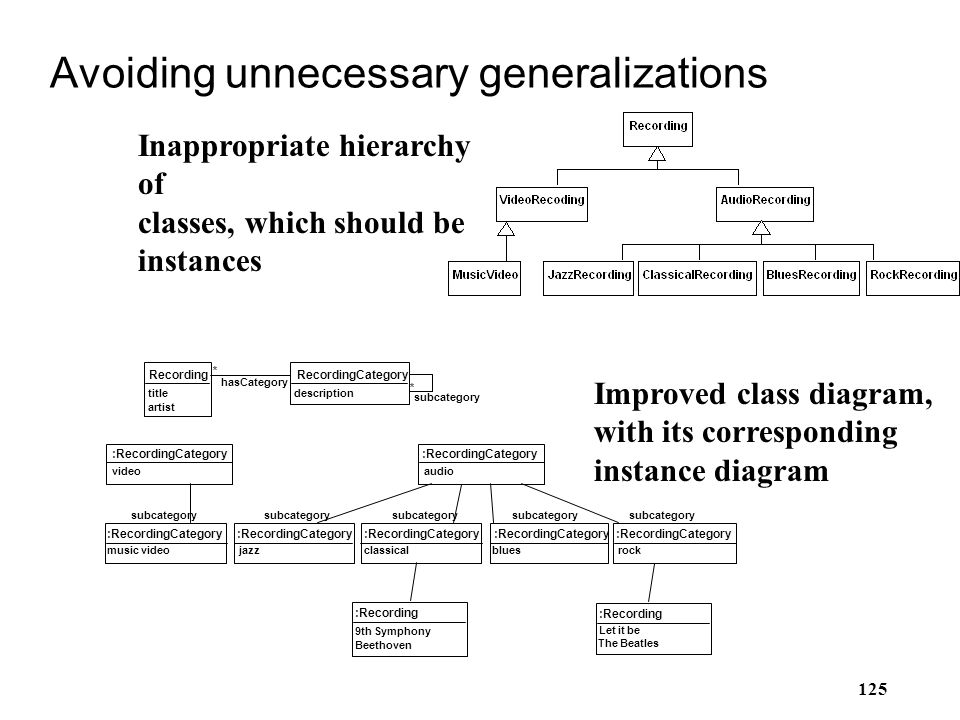 Avoiding unnecessary generalizations