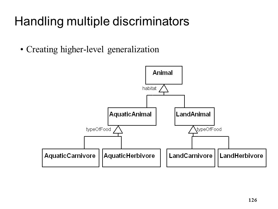 Handling multiple discriminators