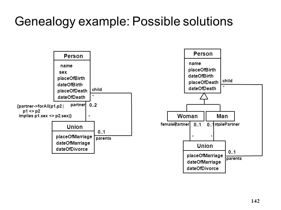 Genealogy example: Possible solutions