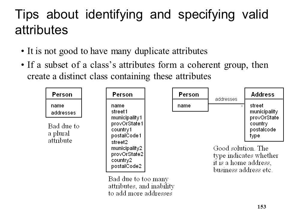 Tips about identifying and specifying valid attributes