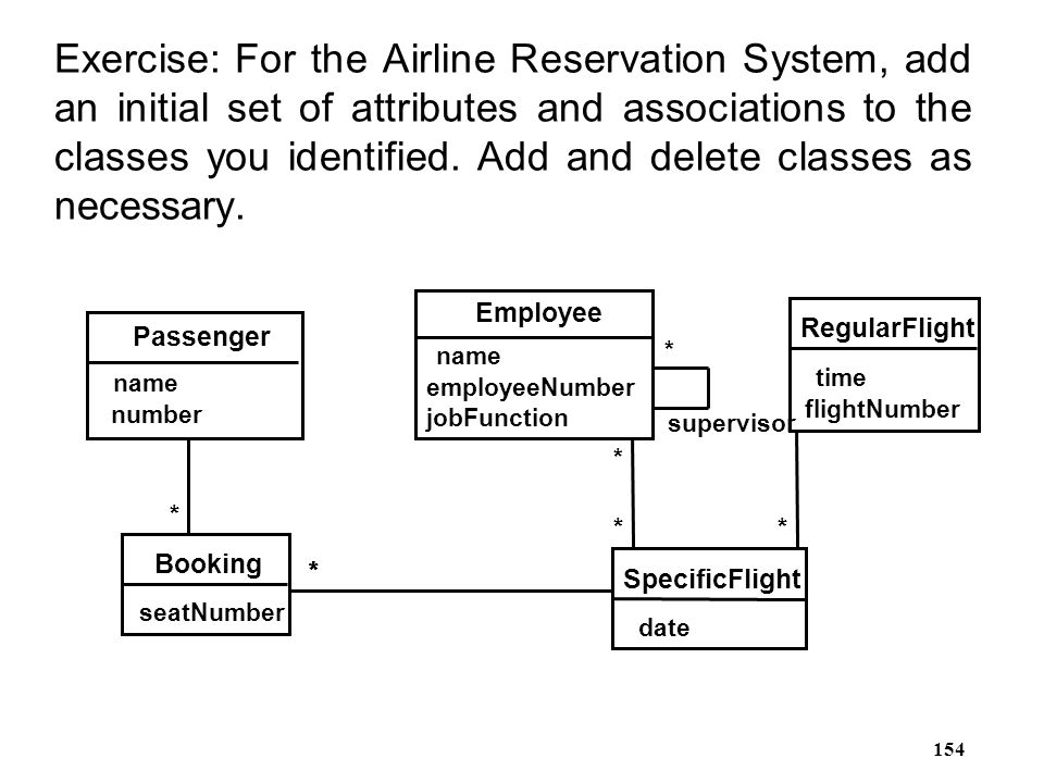 Exercise: For the Airline Reservation System, add an initial set of attributes and associations to the classes you identified. Add and delete classes as necessary.