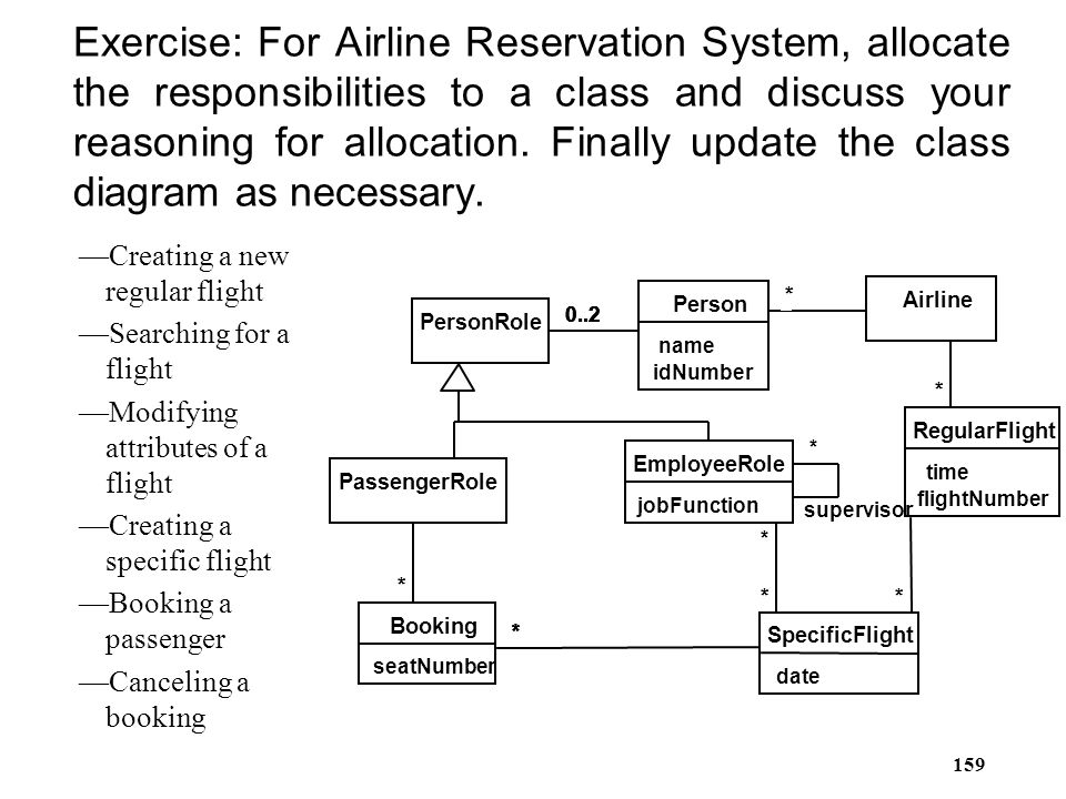 Exercise: For Airline Reservation System, allocate the responsibilities to a class and discuss your reasoning for allocation. Finally update the class diagram as necessary.