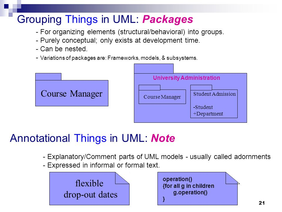Grouping Things in UML: Packages