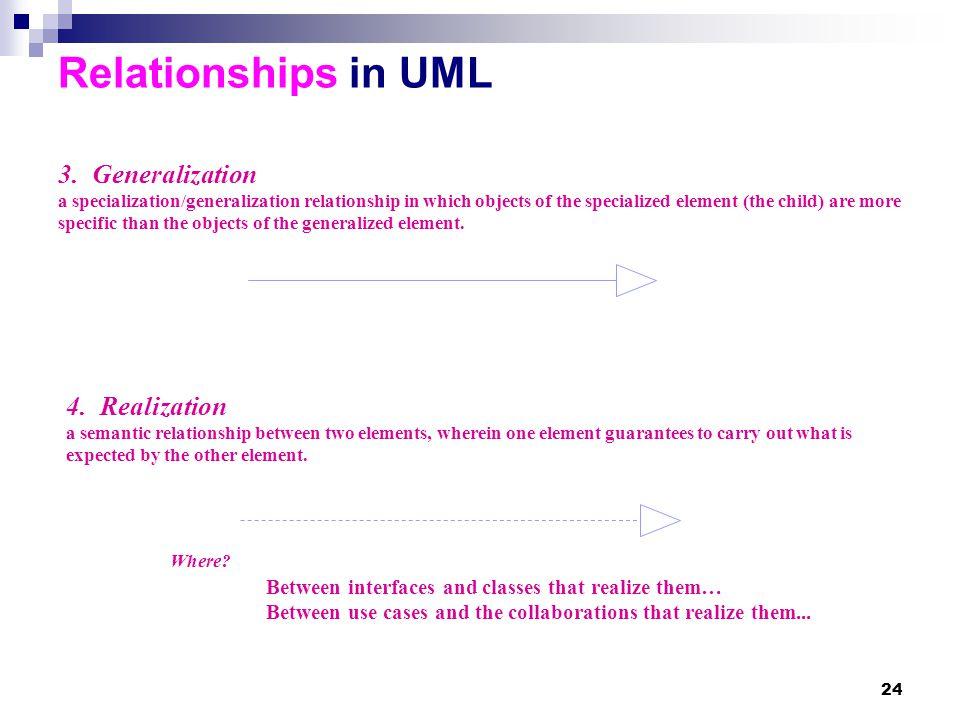 Relationships in UML 3. Generalization 4. Realization Where