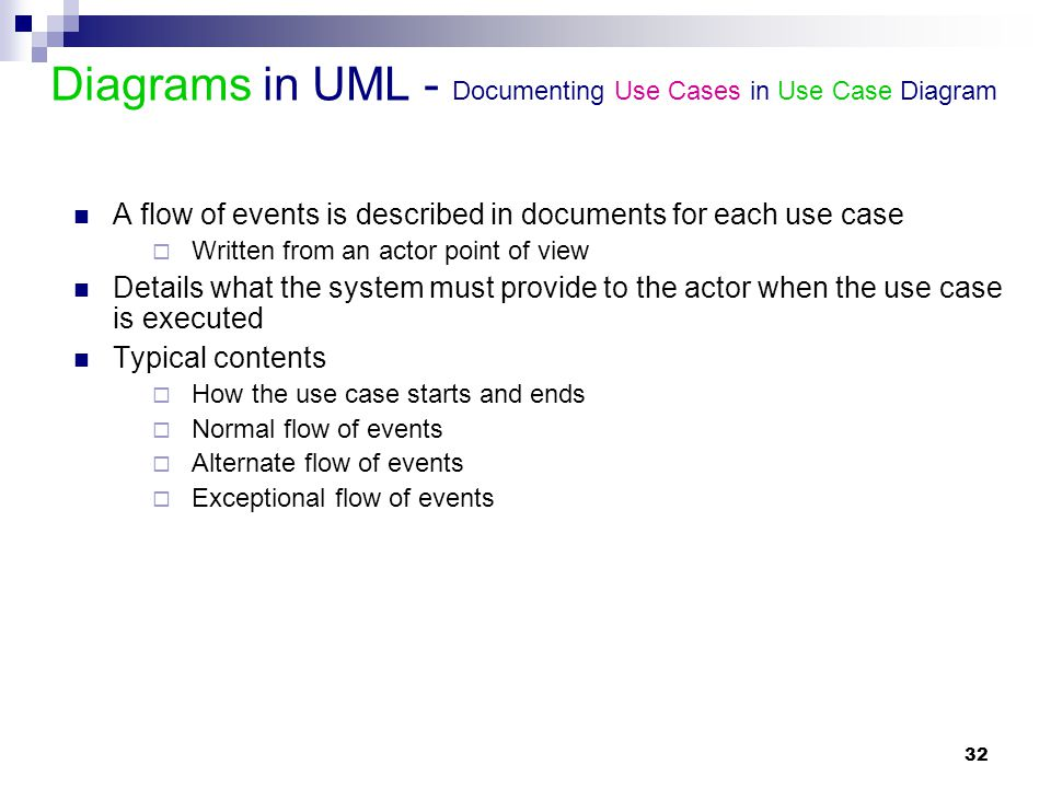 Diagrams in UML - Documenting Use Cases in Use Case Diagram