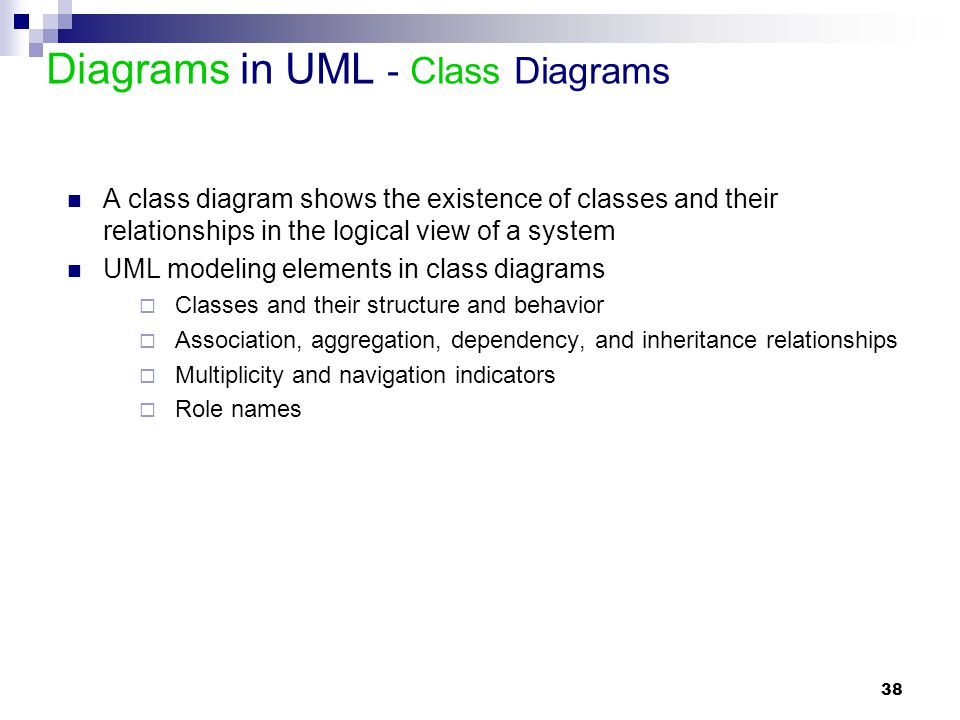 Diagrams in UML - Class Diagrams