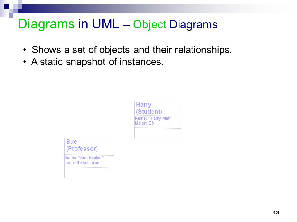 Diagrams in UML – Object Diagrams