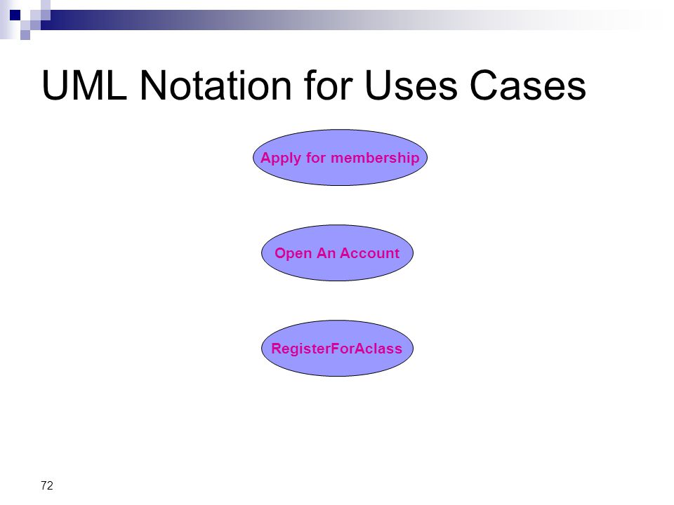 UML Notation for Uses Cases