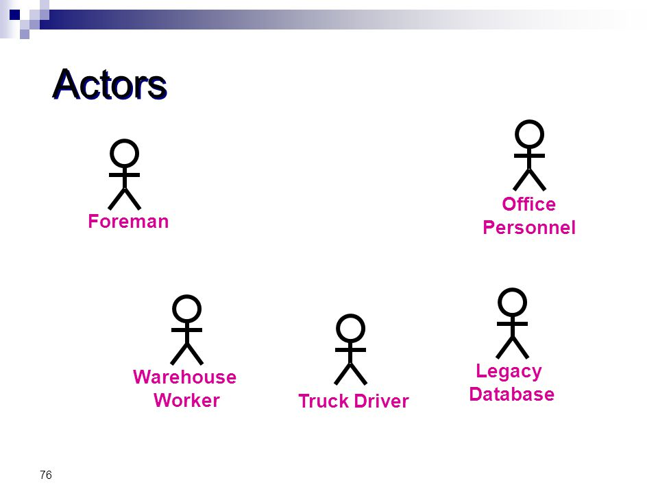 Actors Office Personnel Foreman Legacy Warehouse Database Worker