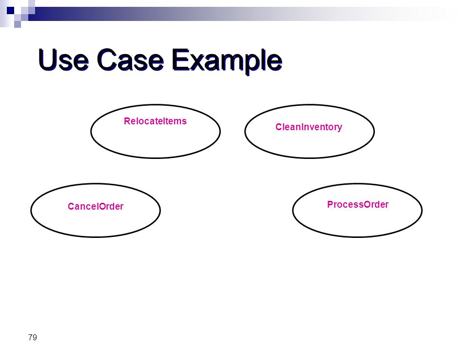 Use Case Example RelocateItems CleanInventory CancelOrder ProcessOrder