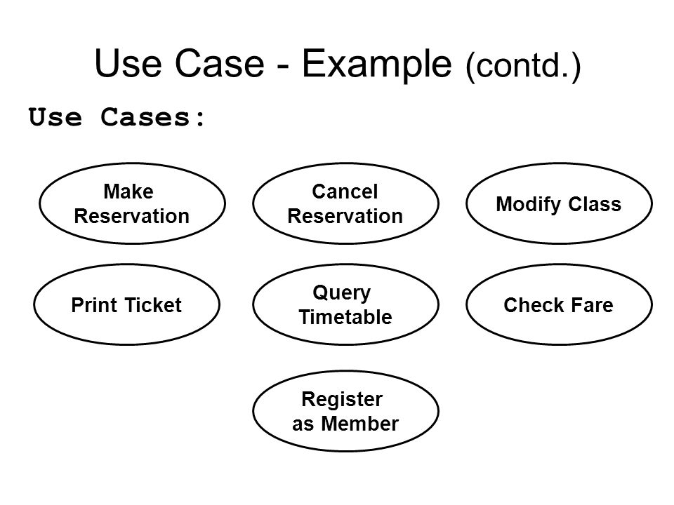 Use Case - Example (contd.)