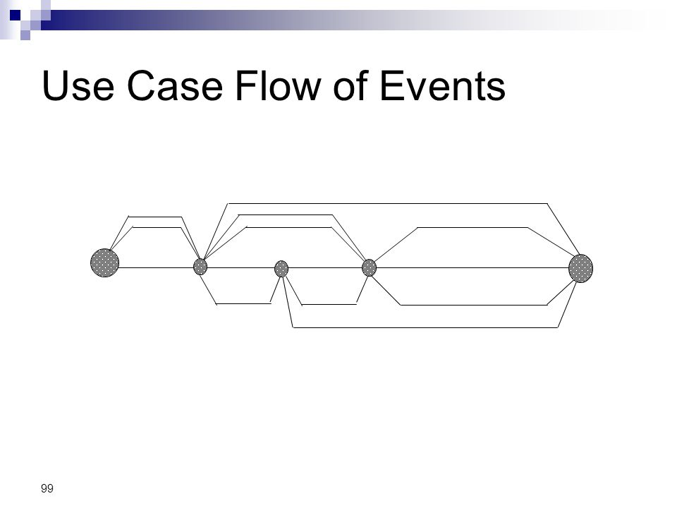 Use Case Flow of Events
