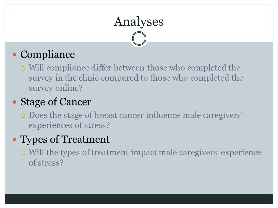 Analyses Compliance Stage of Cancer Types of Treatment