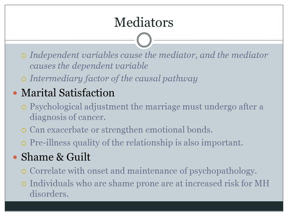 Mediators Marital Satisfaction Shame & Guilt