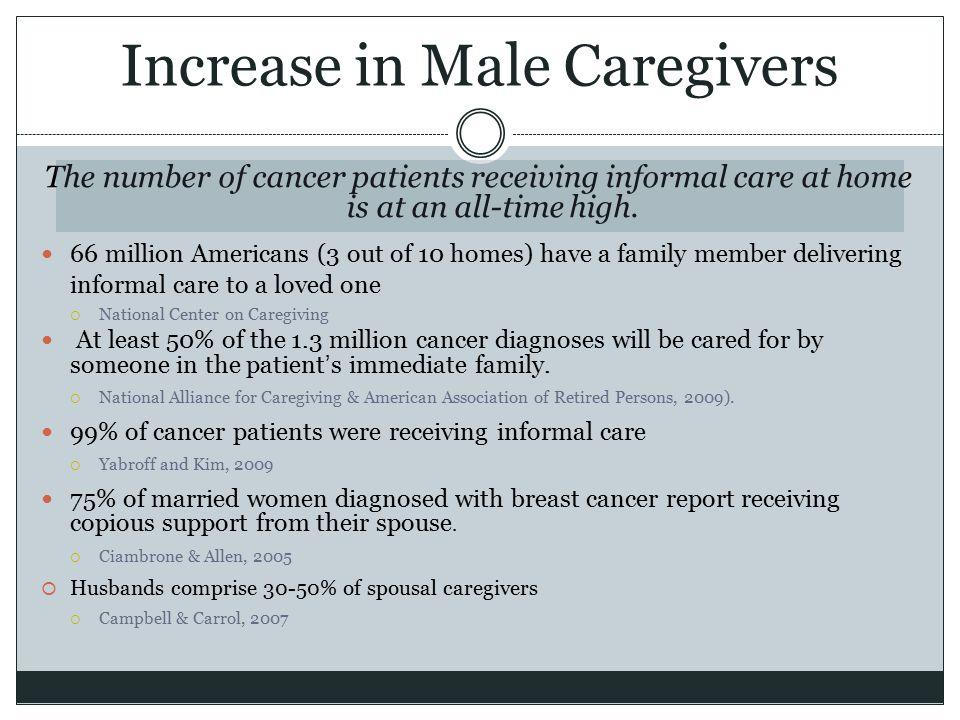 Increase in Male Caregivers