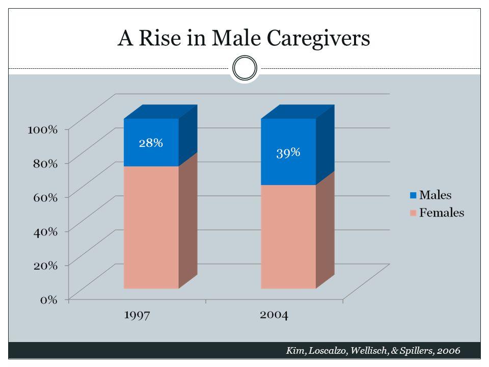 A Rise in Male Caregivers