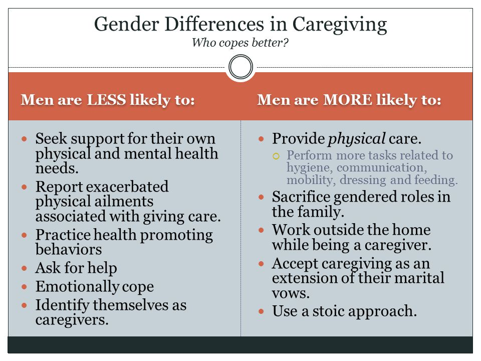 Gender Differences in Caregiving Who copes better