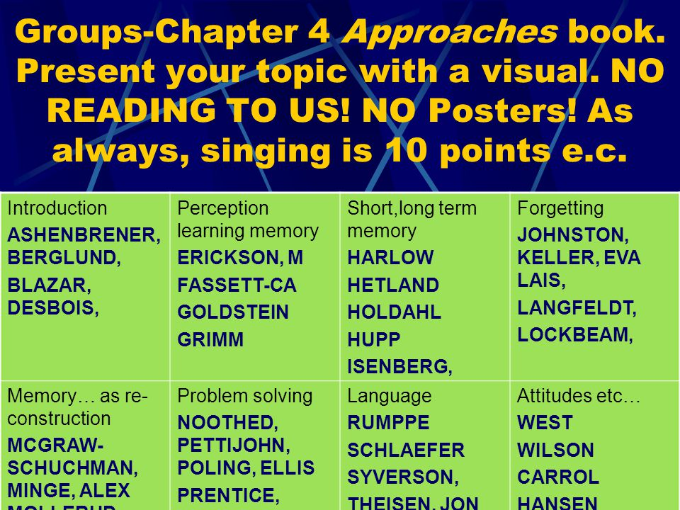 Groups-Chapter 4 Approaches book. Present your topic with a visual