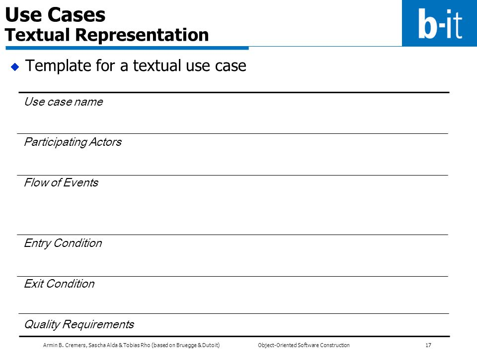 Use Cases Textual Representation