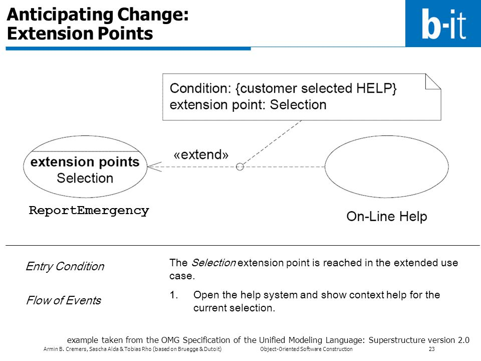 Anticipating Change: Extension Points