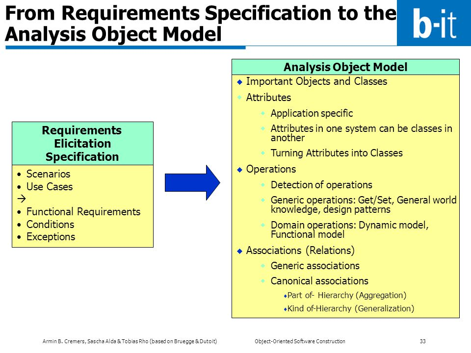 From Requirements Specification to the Analysis Object Model