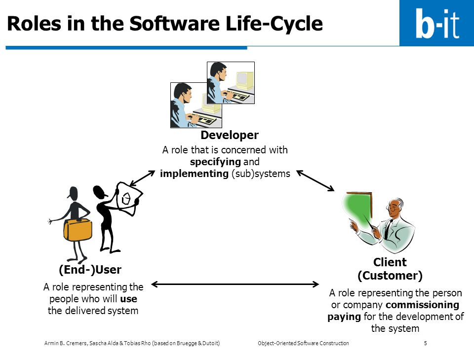 Roles in the Software Life-Cycle