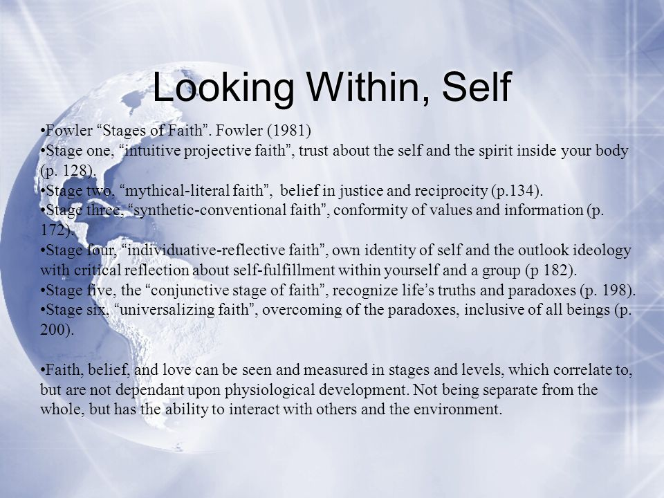 Looking Within, Self Fowler Stages of Faith . Fowler (1981)