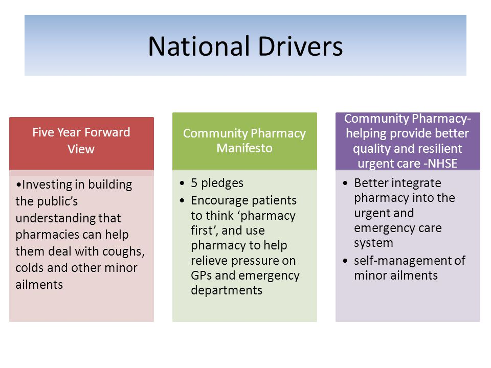 Community Pharmacy Manifesto