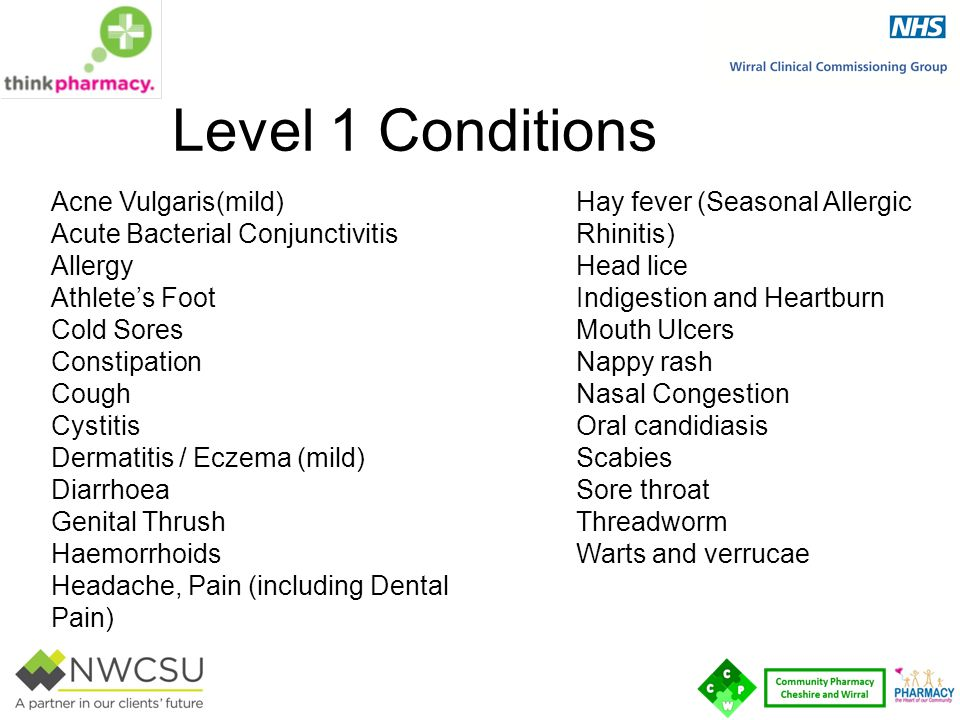 Level 1 Conditions Acne Vulgaris(mild) Acute Bacterial Conjunctivitis