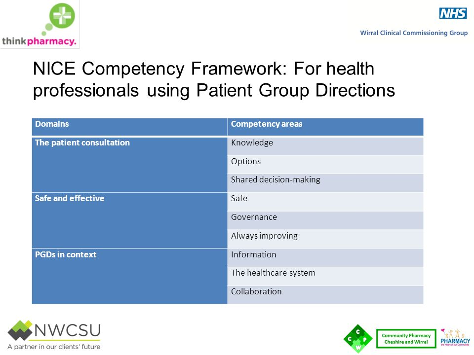 NICE Competency Framework: For health professionals using Patient Group Directions