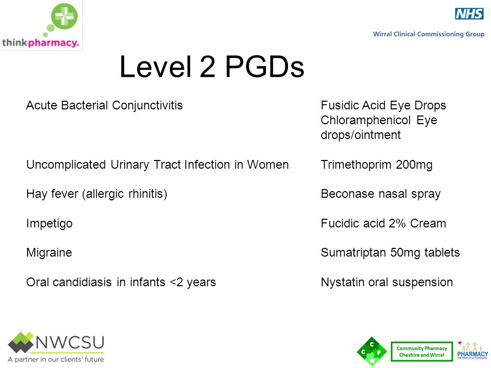 Level 2 PGDs Acute Bacterial Conjunctivitis Fusidic Acid Eye Drops