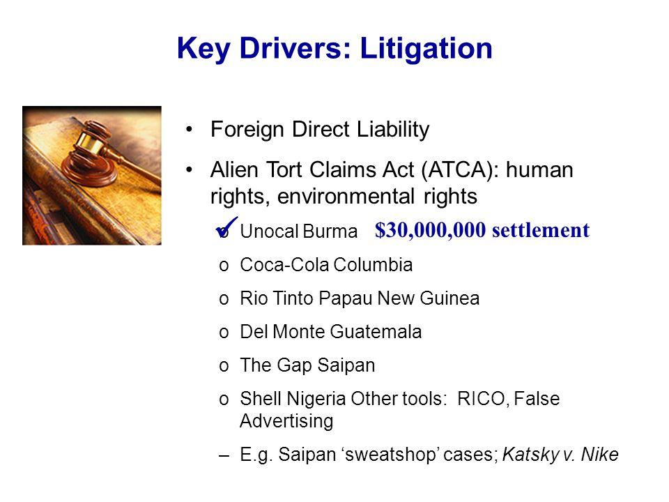 Key Drivers: Litigation