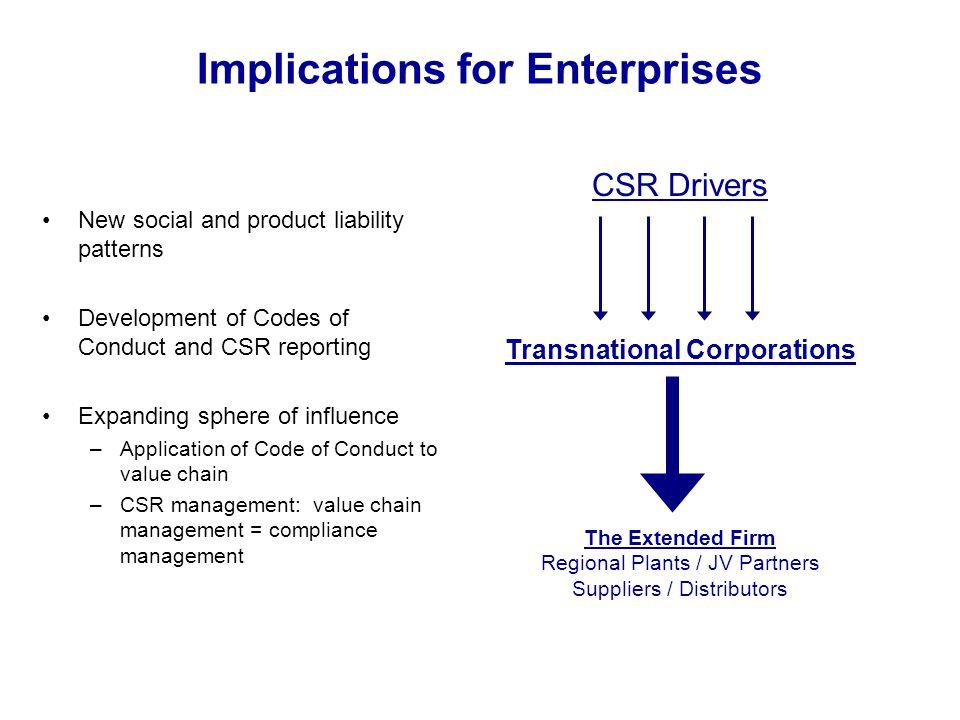 Implications for Enterprises