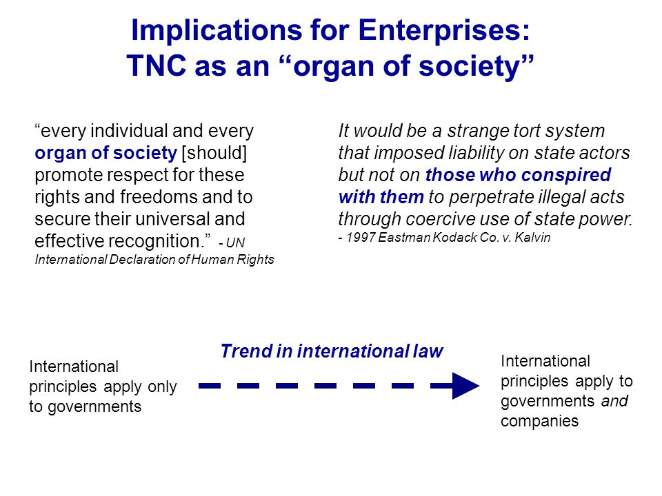 Implications for Enterprises: TNC as an organ of society