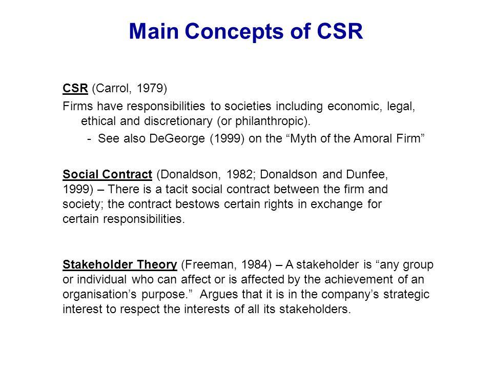 Main Concepts of CSR CSR (Carrol, 1979)