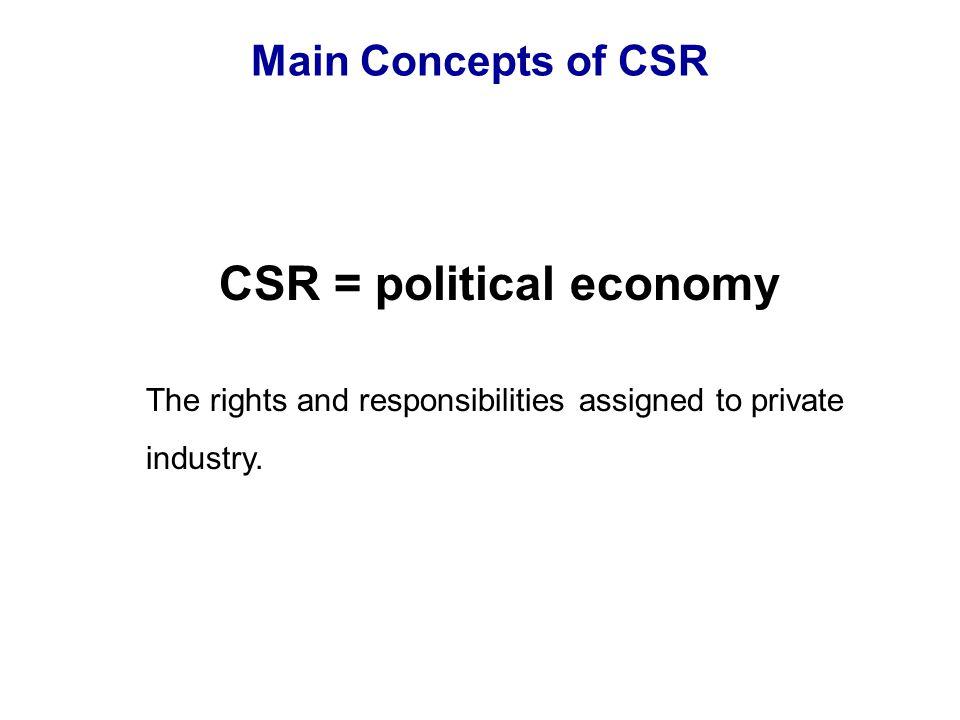 CSR = political economy