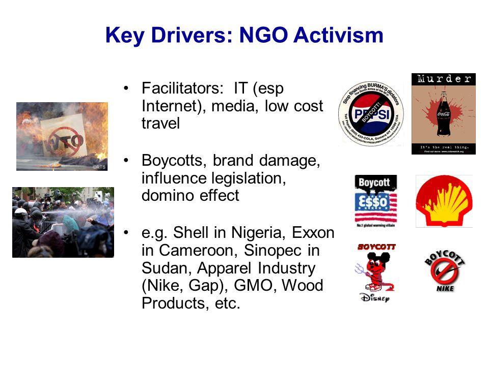 Key Drivers: NGO Activism