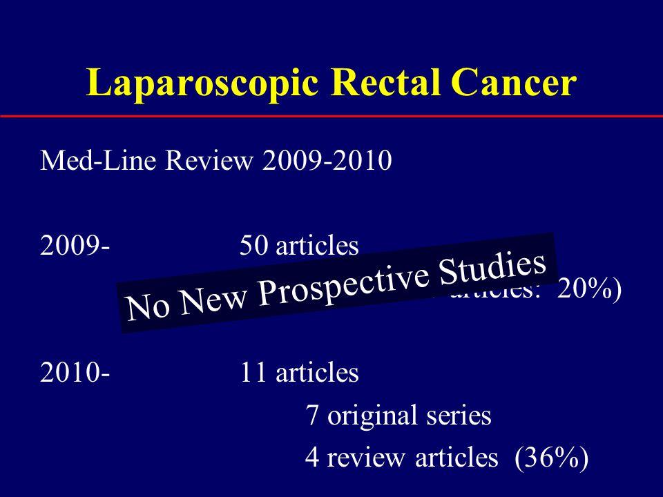 Laparoscopic Rectal Cancer