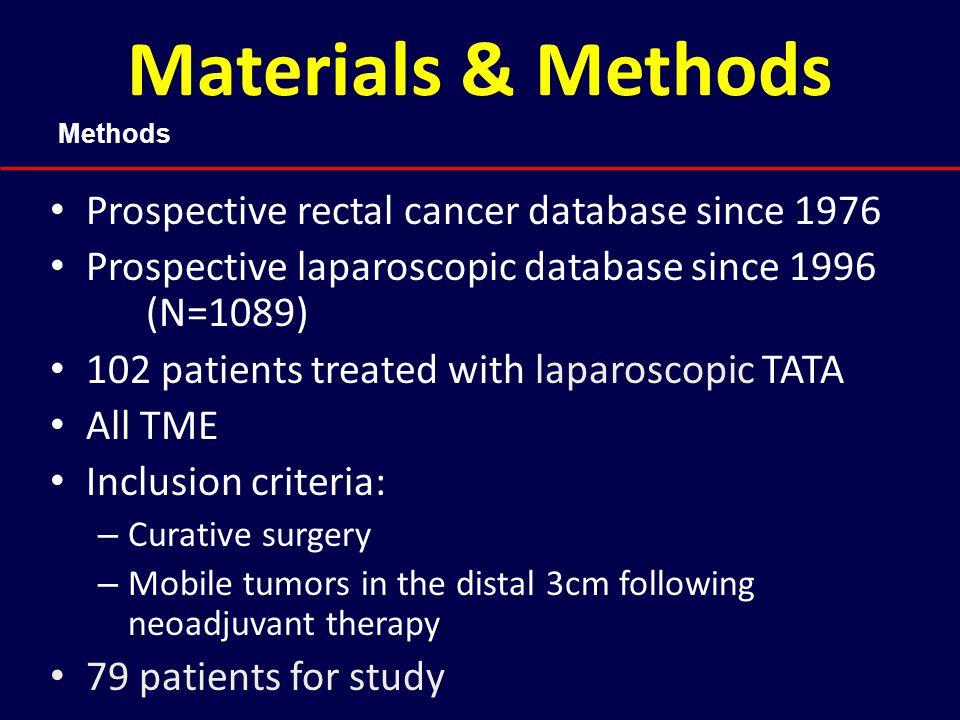 Materials & Methods Prospective rectal cancer database since 1976
