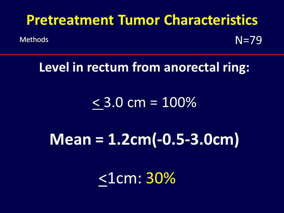Pretreatment Tumor Characteristics