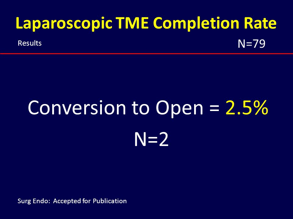 Laparoscopic TME Completion Rate