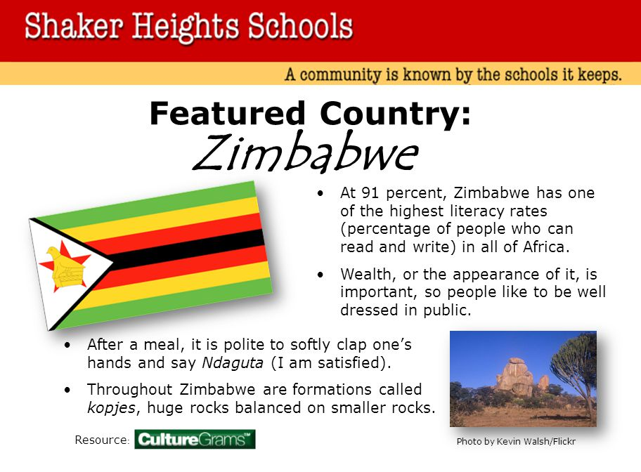 Zimbabwe Featured Country: