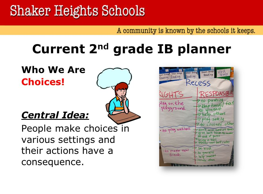 Current 2nd grade IB planner