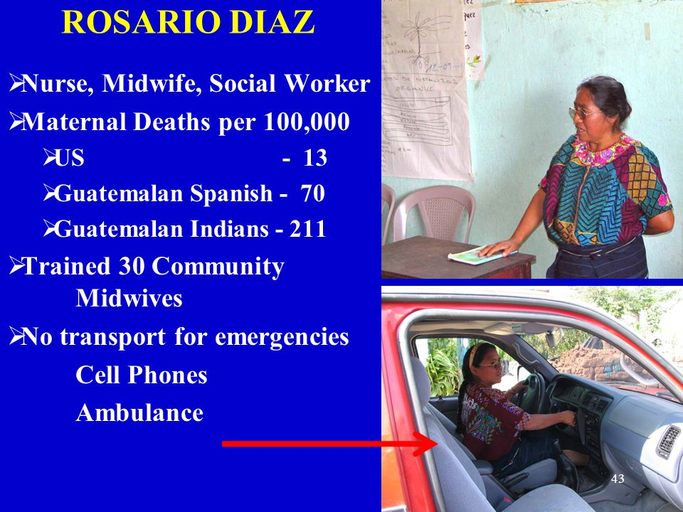 ROSARIO DIAZ Nurse, Midwife, Social Worker Maternal Deaths per 100,000