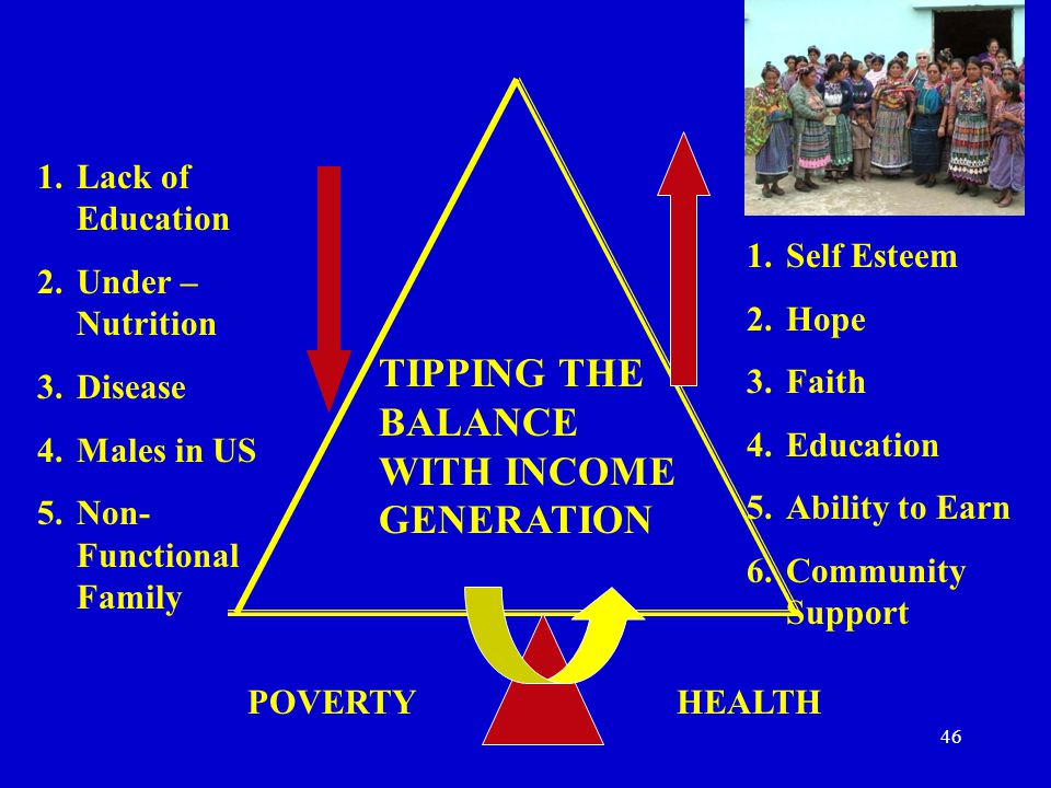 TIPPING THE BALANCE WITH INCOME GENERATION